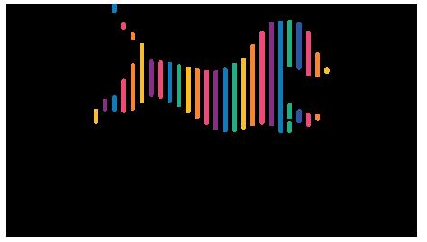 maya.ai logo